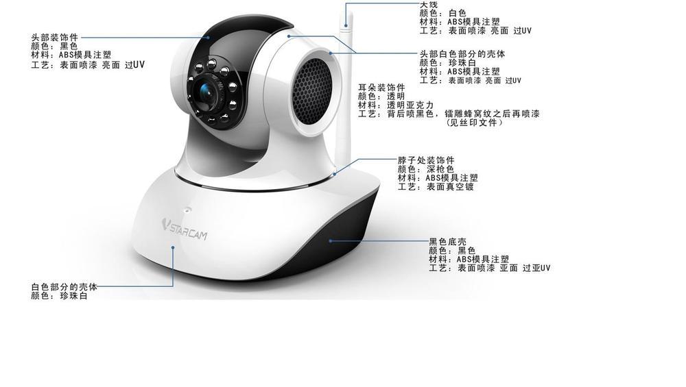 监控摄像头品牌黑客攻破多国1索尼摄像机使用图解5万个Verkada品牌视频监控摄像头